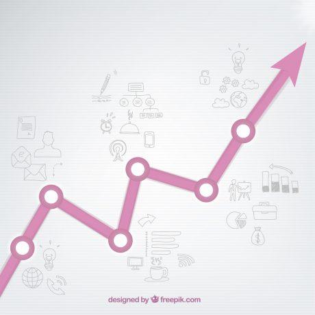 WooCommerce Online Marketing Trends voor 2018